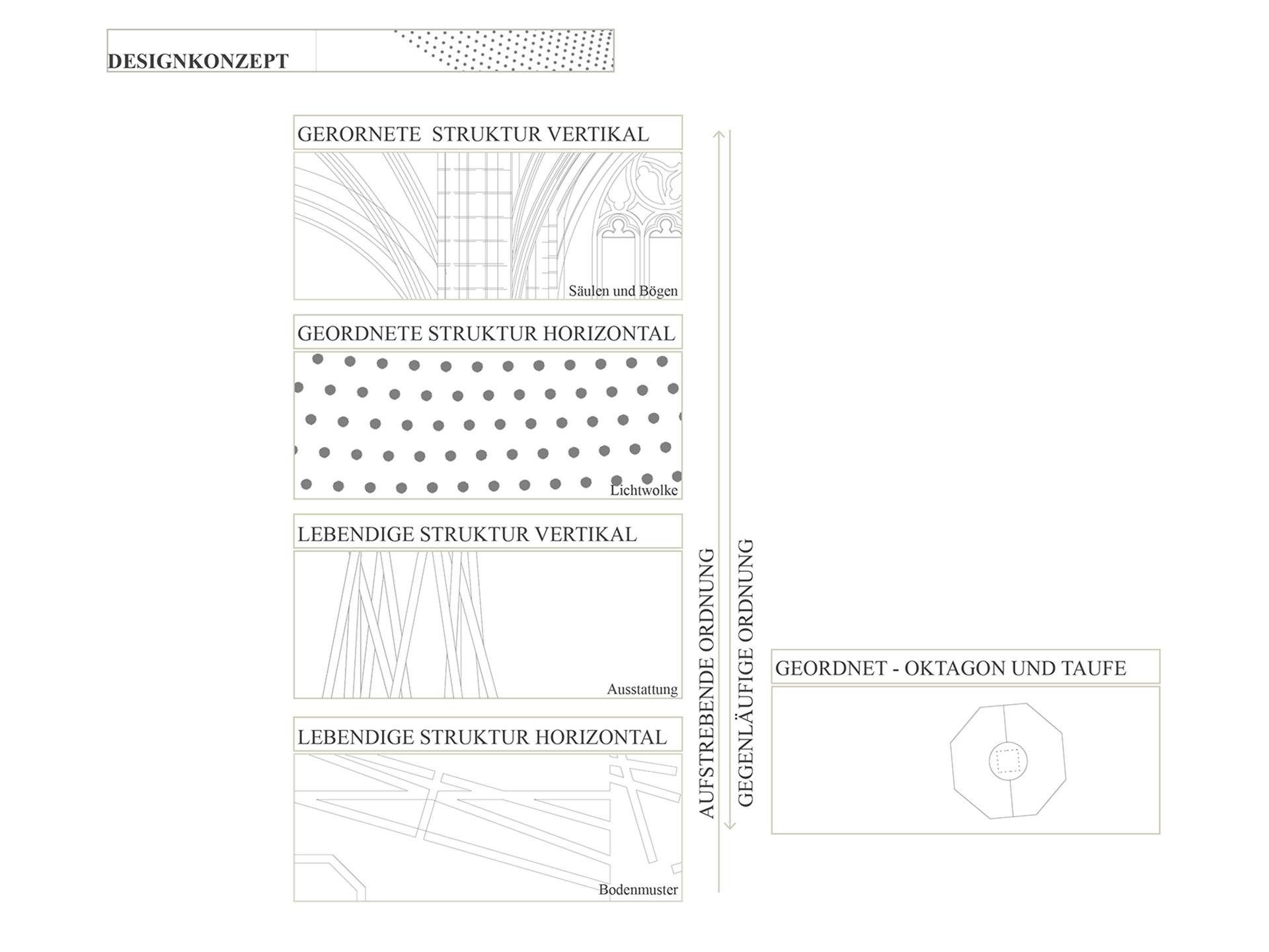 Zentrum Taufe Eisleben Designkonzept